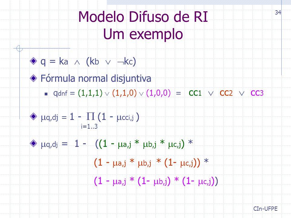 CIn-UFPE 34 q = k a  (k b   k c ) Fórmula normal disjuntiva q dnf = (1,1,1)  (1,1,0)  (1,0,0) = cc 1  cc 2  cc 3  q,dj = 1 -  (1 -  cc i,j ) i=1..3  q,d j = 1 - ((1 -  a,j *  b,j *  c,j ) * (1 -  a,j *  b,j * (1-  c,j )) * (1 -  a,j * (1-  b,j ) * (1-  c,j )) Modelo Difuso de RI Um exemplo
