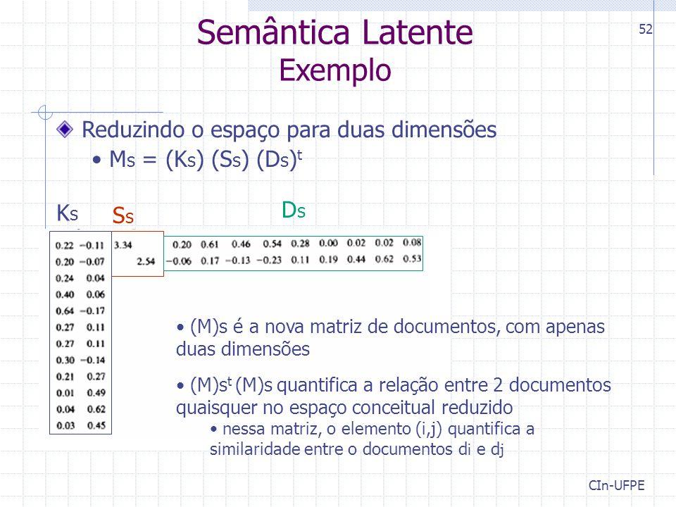 CIn-UFPE 52 Reduzindo o espaço para duas dimensões M s = (K s ) (S s ) (D s ) t (M)s é a nova matriz de documentos, com apenas duas dimensões (M)s t (M)s quantifica a relação entre 2 documentos quaisquer no espaço conceitual reduzido nessa matriz, o elemento (i,j) quantifica a similaridade entre o documentos d i e d j Semântica Latente Exemplo KsKs SsSs DsDs