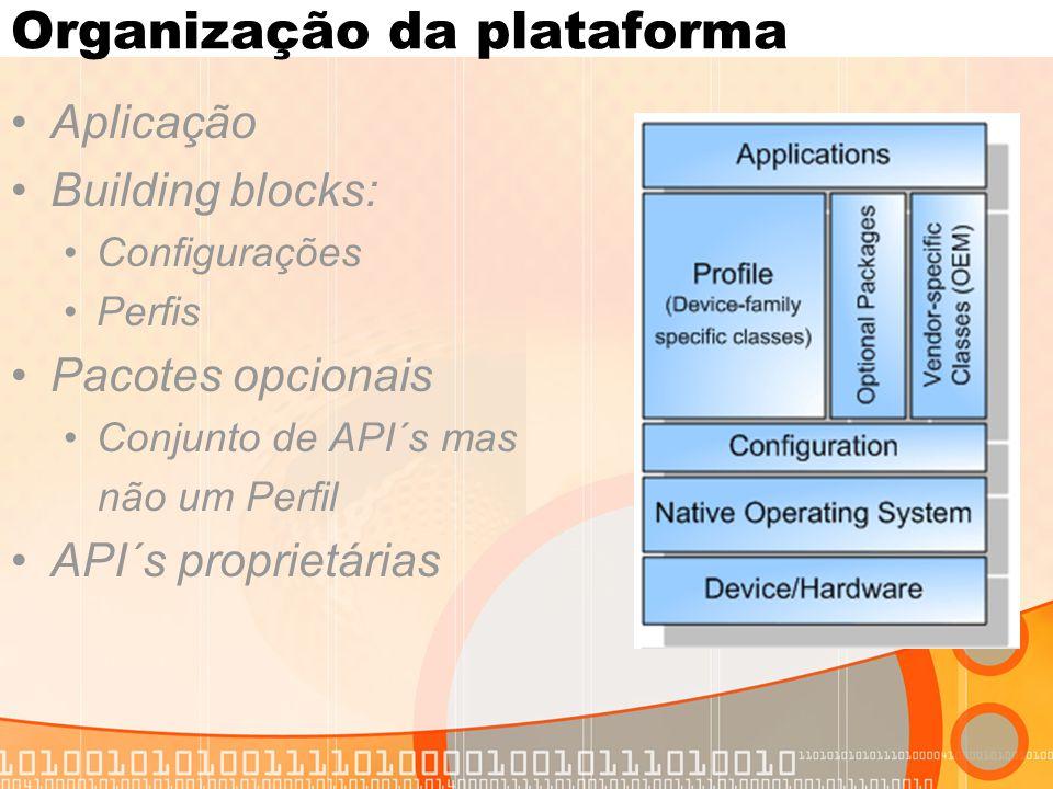 Organização da plataforma Aplicação Building blocks: Configurações Perfis Pacotes opcionais Conjunto de API´s mas não um Perfil API´s proprietárias