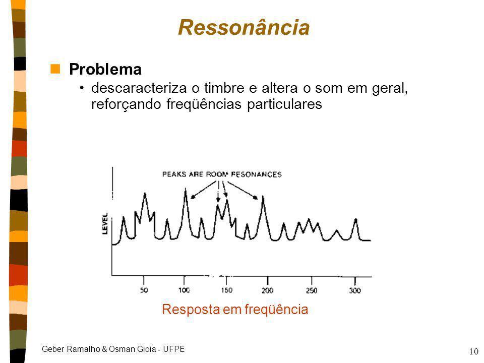 Geber Ramalho & Osman Gioia - UFPE 10 Ressonância nProblema descaracteriza o timbre e altera o som em geral, reforçando freqüências particulares Respo