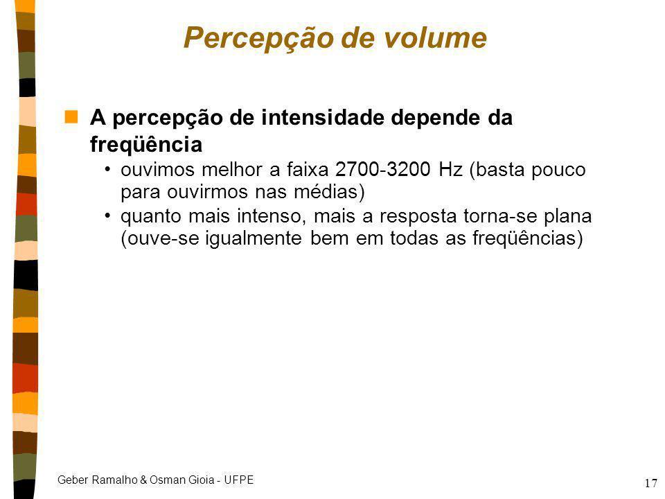 Geber Ramalho & Osman Gioia - UFPE 17 Percepção de volume nA percepção de intensidade depende da freqüência ouvimos melhor a faixa 2700-3200 Hz (basta