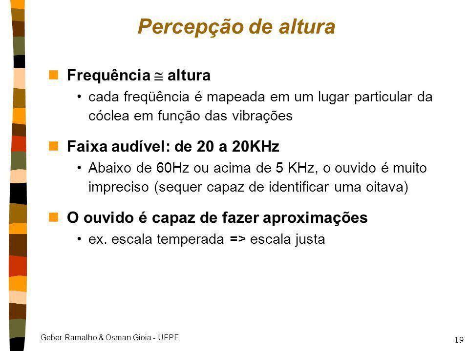Geber Ramalho & Osman Gioia - UFPE 19 Percepção de altura nFrequência  altura cada freqüência é mapeada em um lugar particular da cóclea em função da