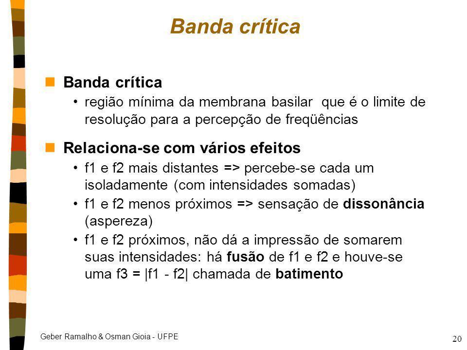 Geber Ramalho & Osman Gioia - UFPE 20 Banda crítica nBanda crítica região mínima da membrana basilar que é o limite de resolução para a percepção de f