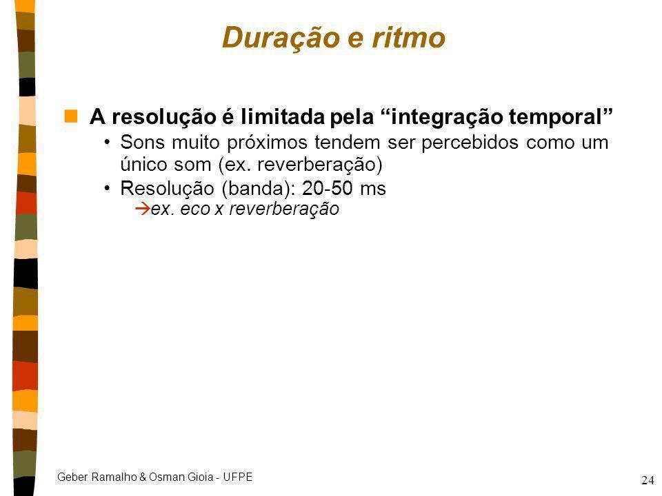 """Geber Ramalho & Osman Gioia - UFPE 24 Duração e ritmo nA resolução é limitada pela """"integração temporal"""" Sons muito próximos tendem ser percebidos com"""