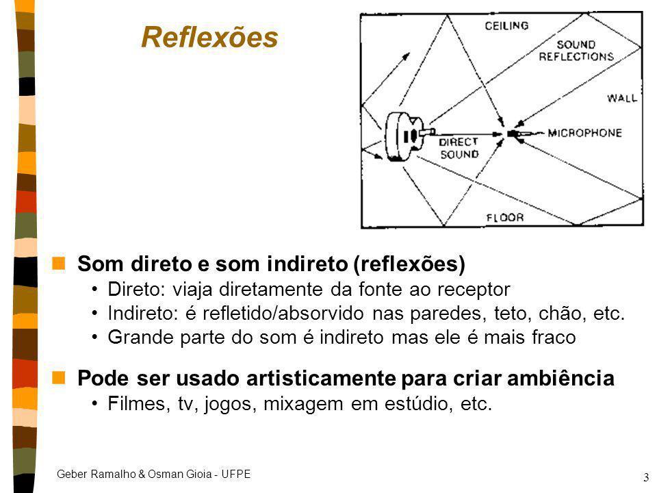 Geber Ramalho & Osman Gioia - UFPE 3 Reflexões nSom direto e som indireto (reflexões) Direto: viaja diretamente da fonte ao receptor Indireto: é refle