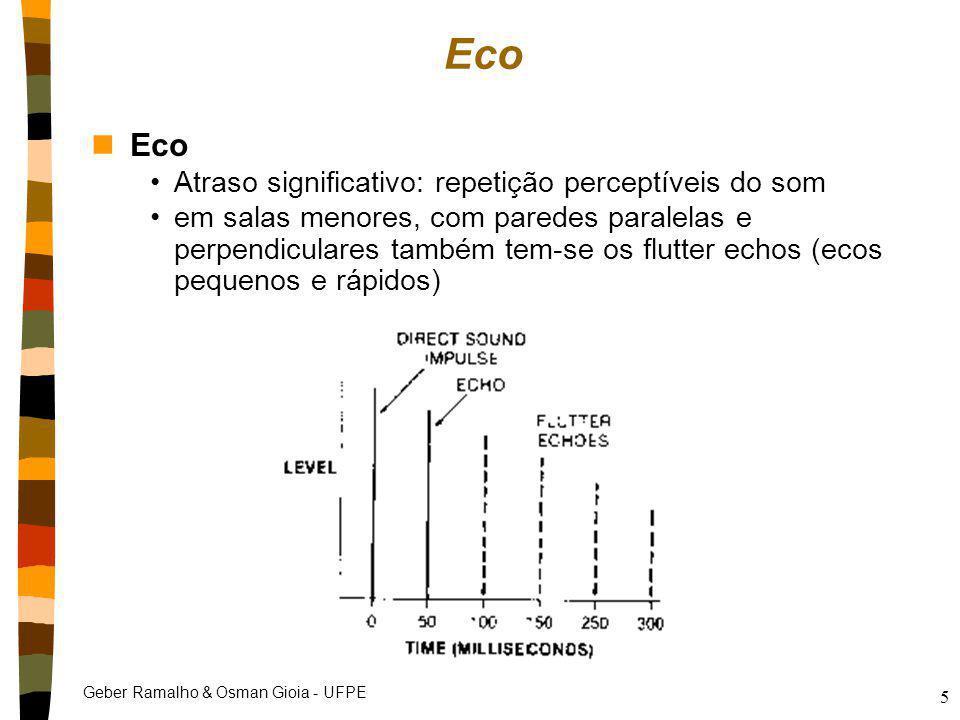 Geber Ramalho & Osman Gioia - UFPE 5 Eco nEco Atraso significativo: repetição perceptíveis do som em salas menores, com paredes paralelas e perpendicu
