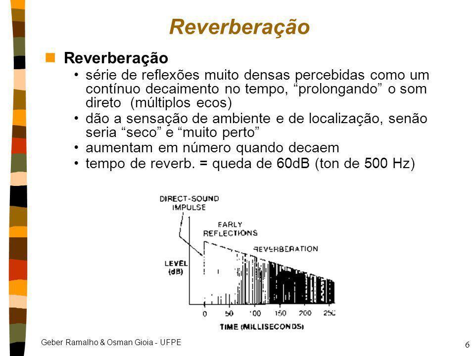 """Geber Ramalho & Osman Gioia - UFPE 6 Reverberação nReverberação série de reflexões muito densas percebidas como um contínuo decaimento no tempo, """"prol"""