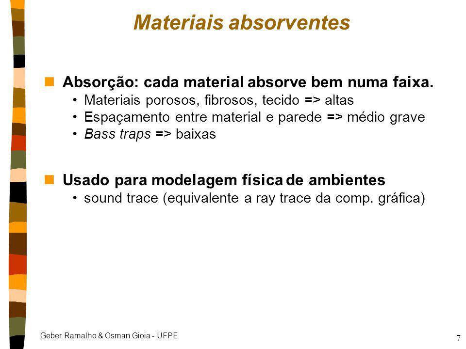 Geber Ramalho & Osman Gioia - UFPE 7 Materiais absorventes nAbsorção: cada material absorve bem numa faixa. Materiais porosos, fibrosos, tecido => alt