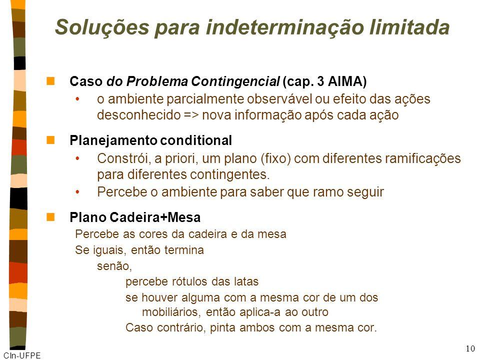 CIn-UFPE 10 Soluções para indeterminação limitada nCaso do Problema Contingencial (cap. 3 AIMA) o ambiente parcialmente observável ou efeito das ações