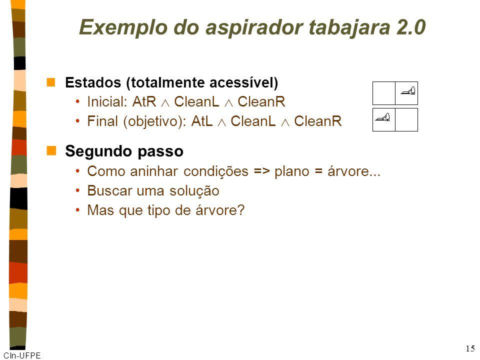 CIn-UFPE 15 Exemplo do aspirador tabajara 2.0 nEstados (totalmente acessível) Inicial: AtR  CleanL  CleanR Final (objetivo): AtL  CleanL  CleanR nSegundo passo Como aninhar condições => plano = árvore...