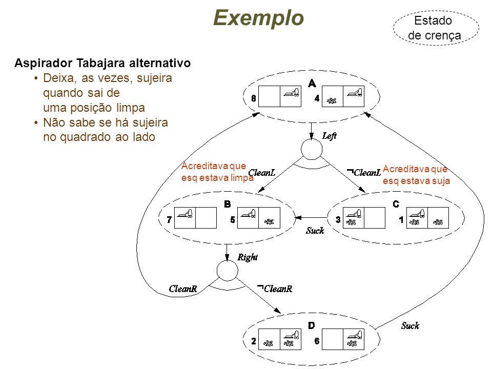 Exemplo Estado de crença Aspirador Tabajara alternativo Deixa, as vezes, sujeira quando sai de uma posição limpa Não sabe se há sujeira no quadrado ao
