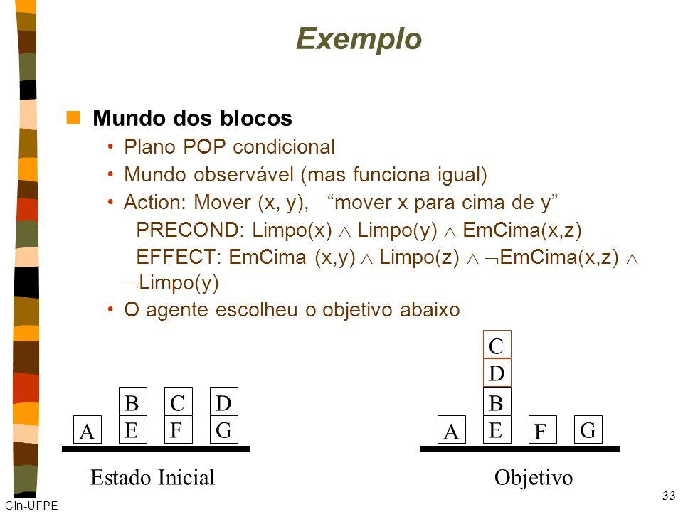 CIn-UFPE 33 Exemplo nMundo dos blocos Plano POP condicional Mundo observável (mas funciona igual) Action: Mover (x, y), mover x para cima de y PRECOND: Limpo(x)  Limpo(y)  EmCima(x,z) EFFECT: EmCima (x,y)  Limpo(z)   EmCima(x,z)   Limpo(y) O agente escolheu o objetivo abaixo Estado Inicial A BEBE CFCF DGDG Objetivo A BEBEG CDCD F