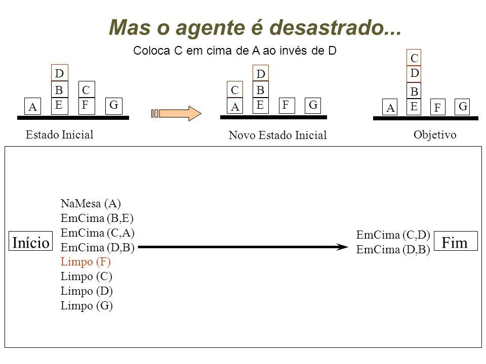 InícioFim NaMesa (A) EmCima (B,E) EmCima (C,A) EmCima (D,B) Limpo (F) Limpo (C) Limpo (D) Limpo (G) EmCima (C,D) EmCima (D,B) Mas o agente é desastrad