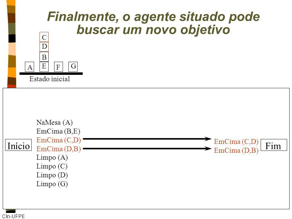 CIn-UFPE InícioFim NaMesa (A) EmCima (B,E) EmCima (C,D) EmCima (D,B) Limpo (A) Limpo (C) Limpo (D) Limpo (G) EmCima (C,D) EmCima (D,B) Finalmente, o a