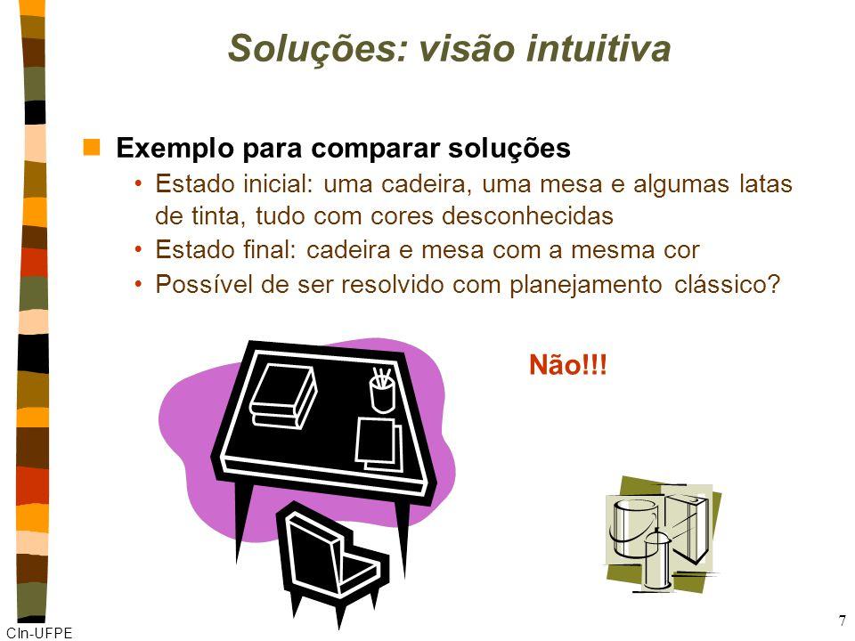 CIn-UFPE 7 Soluções: visão intuitiva nExemplo para comparar soluções Estado inicial: uma cadeira, uma mesa e algumas latas de tinta, tudo com cores de