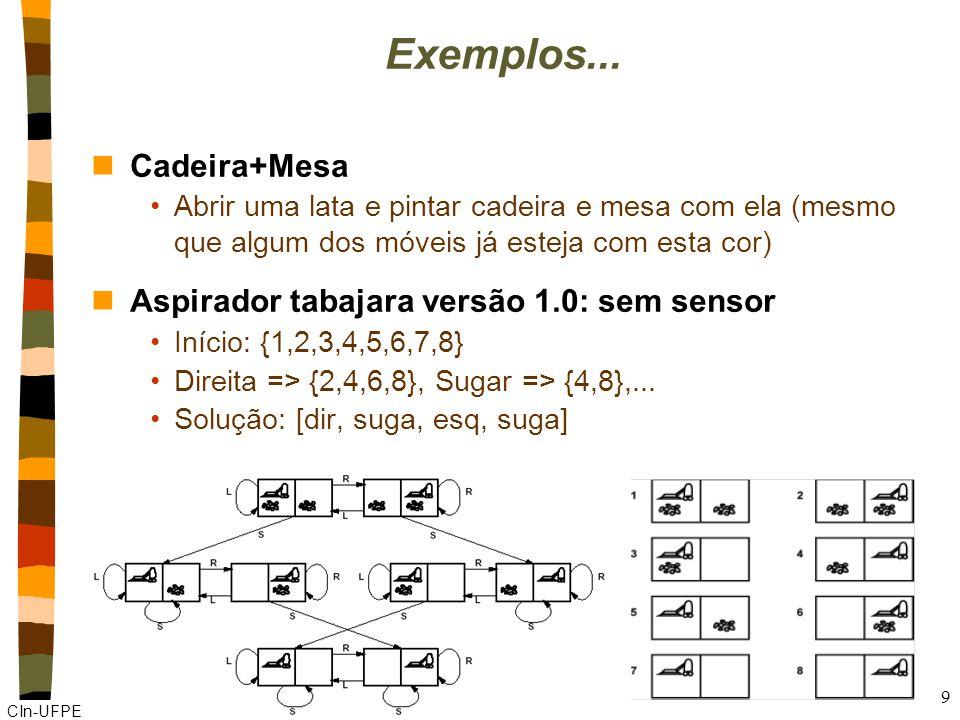CIn-UFPE InícioFim NaMesa (A) EmCima (B,E) EmCima (C,D) EmCima (D,B) Limpo (A) Limpo (C) Limpo (D) Limpo (G) EmCima (C,D) EmCima (D,B) Finalmente, o agente situado pode buscar um novo objetivo Estado inicial A BEBEG CDCD F