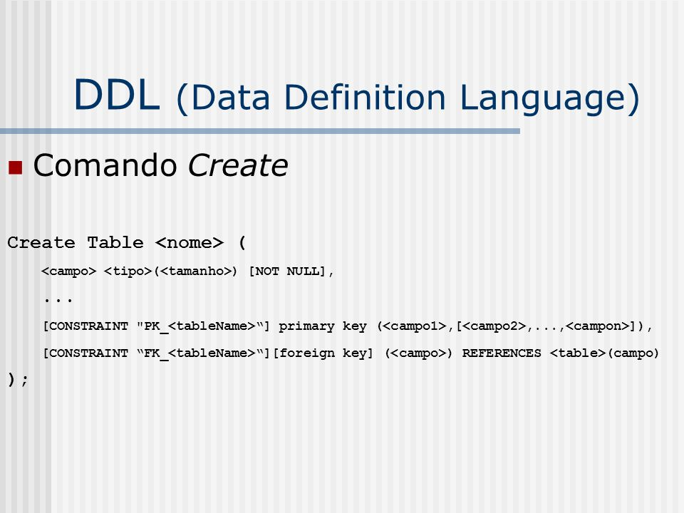 DDL (Data Definition Language) Comando Create Create Table ( ( ) [NOT NULL],... [CONSTRAINT