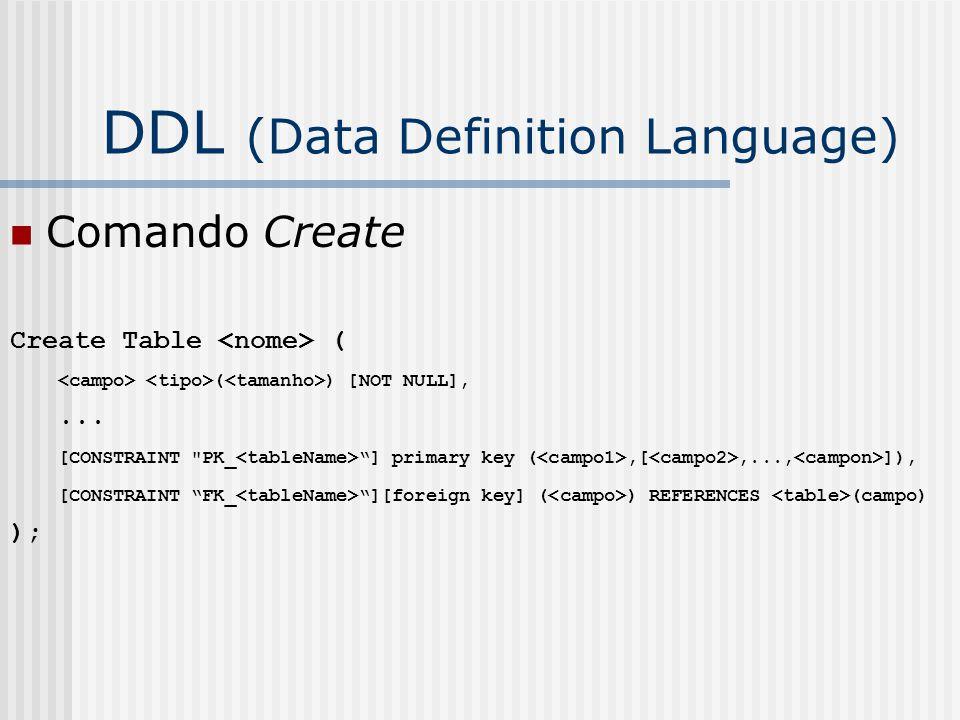 DDL (Data Definition Language) Comando Create Create Table ( ( ) [NOT NULL],...