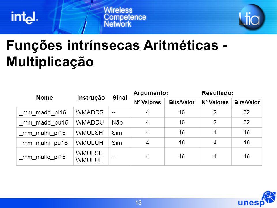 13 NomeInstruçãoSinal Argumento:Resultado: Nº ValoresBits/ValorNº ValoresBits/Valor _mm_madd_pi16WMADDS-- 416232 _mm_madd_pu16WMADDUNão 416232 _mm_mul