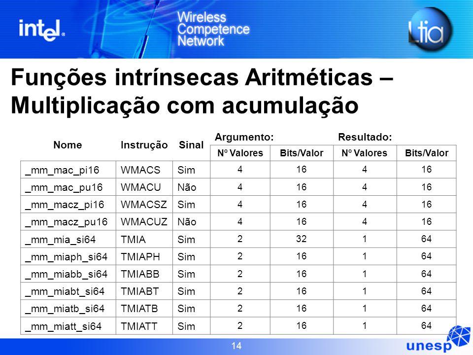 14 NomeInstruçãoSinal Argumento:Resultado: Nº ValoresBits/ValorNº ValoresBits/Valor _mm_mac_pi16WMACSSim 4164 _mm_mac_pu16WMACUNão 4164 _mm_macz_pi16W