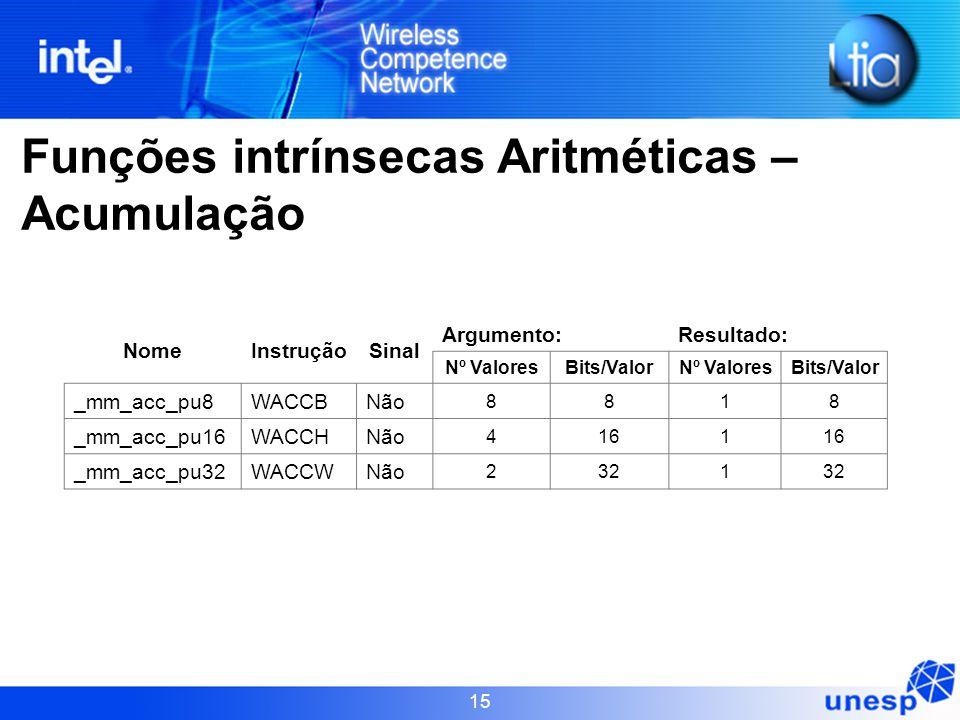 15 NomeInstruçãoSinal Argumento:Resultado: Nº ValoresBits/ValorNº ValoresBits/Valor _mm_acc_pu8WACCBNão 8818 _mm_acc_pu16WACCHNão 4161 _mm_acc_pu32WAC