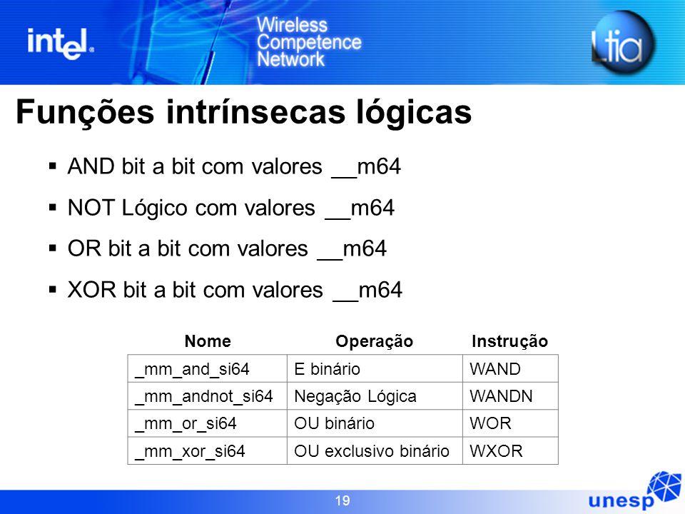 19 Funções intrínsecas lógicas  AND bit a bit com valores __m64  NOT Lógico com valores __m64  OR bit a bit com valores __m64  XOR bit a bit com v