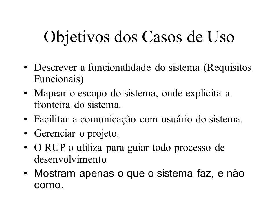 Objetivos dos Casos de Uso Descrever a funcionalidade do sistema (Requisitos Funcionais) Mapear o escopo do sistema, onde explicita a fronteira do sis