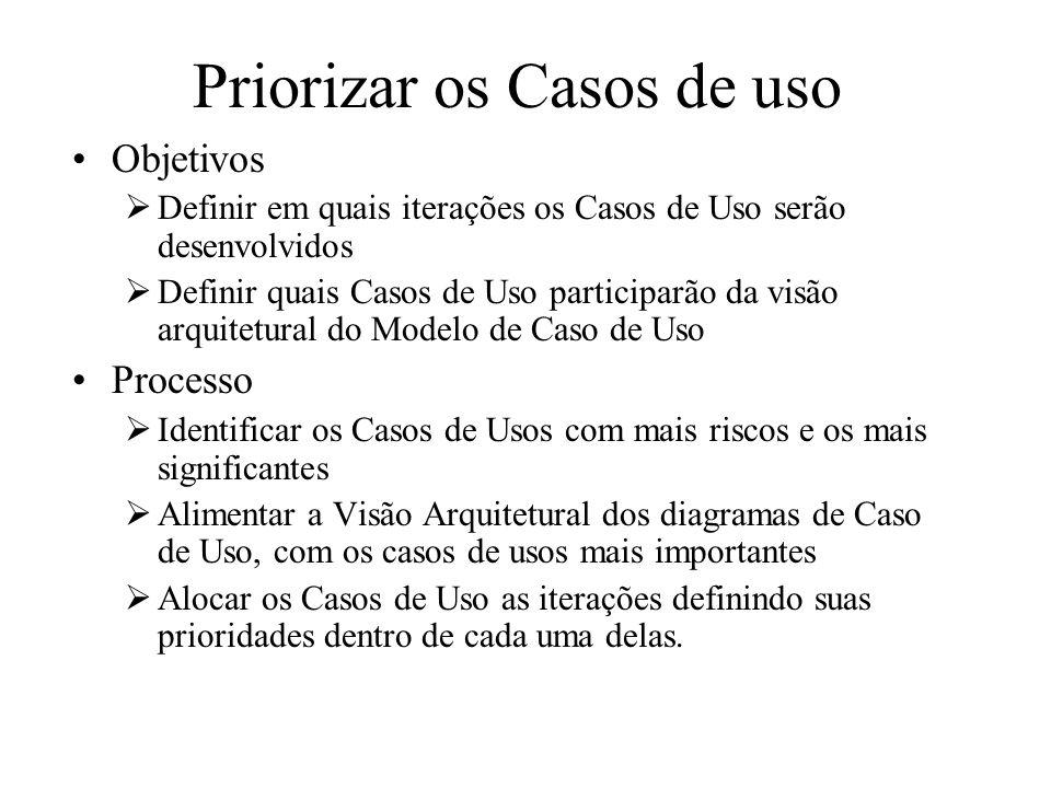 Priorizar os Casos de uso Objetivos  Definir em quais iterações os Casos de Uso serão desenvolvidos  Definir quais Casos de Uso participarão da visã