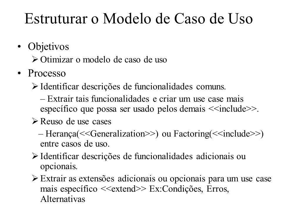 Estruturar o Modelo de Caso de Uso Objetivos  Otimizar o modelo de caso de uso Processo  Identificar descrições de funcionalidades comuns. – Extrair