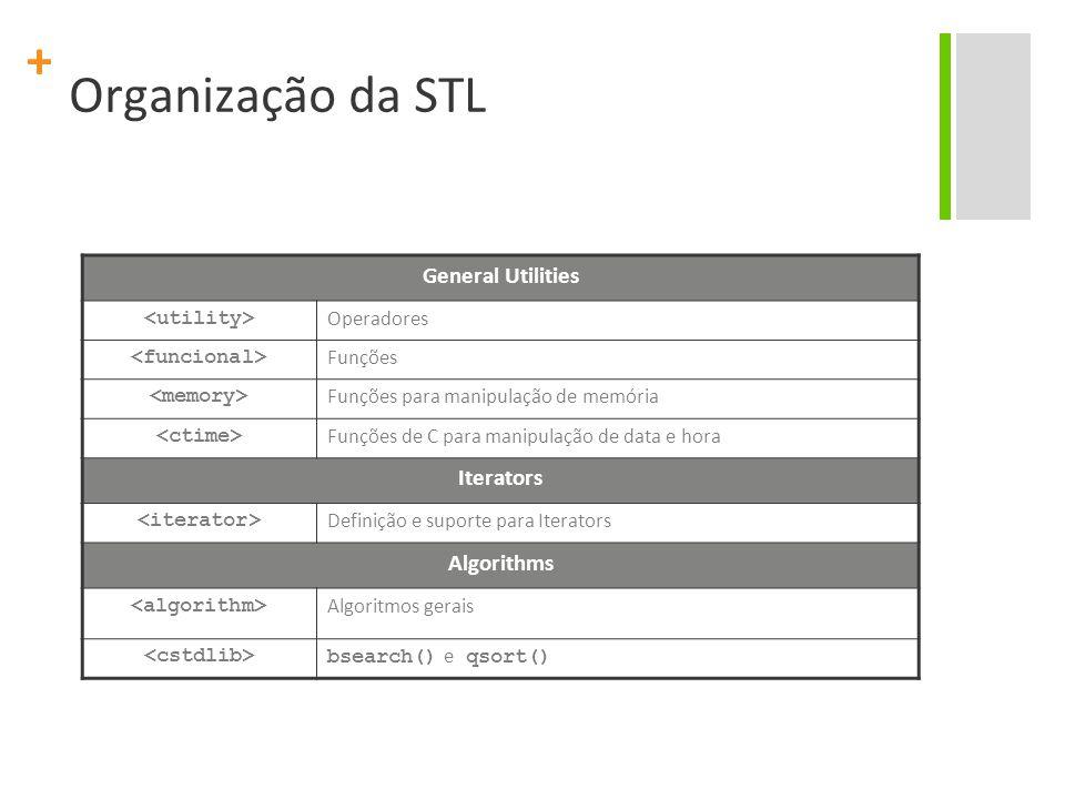 + Organização da STL Diagnostics Definição da classe exception Exceções da biblioteca padrão Diagnóstico de Erros Tratamento de erro com as funções de C