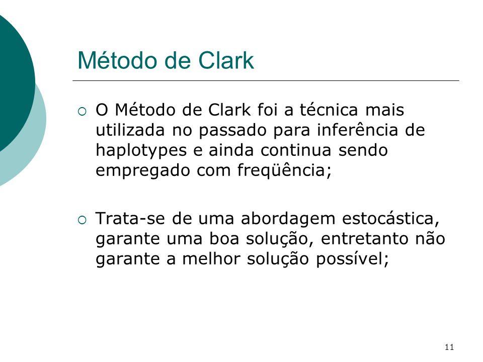 11 Método de Clark  O Método de Clark foi a técnica mais utilizada no passado para inferência de haplotypes e ainda continua sendo empregado com freqüência;  Trata-se de uma abordagem estocástica, garante uma boa solução, entretanto não garante a melhor solução possível;