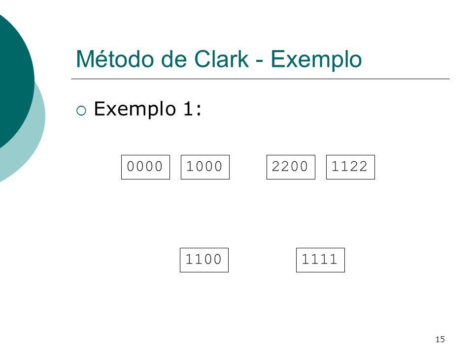 15 Método de Clark - Exemplo  Exemplo 1: 0000100011222200 11001111