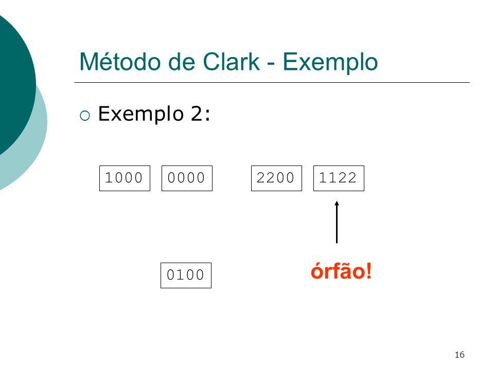 16 Método de Clark - Exemplo  Exemplo 2: 1000000011222200 0100 órfão!