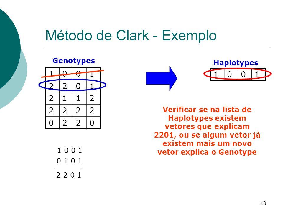 18 Método de Clark - Exemplo 1001 2201 2112 2222 0220 Genotypes Haplotypes 1001 Verificar se na lista de Haplotypes existem vetores que explicam 2201, ou se algum vetor já existem mais um novo vetor explica o Genotype 0 1 1 0 0 1 ______ 2 2 0 1