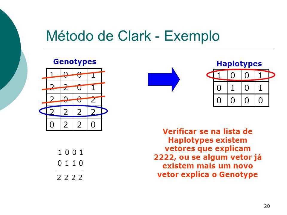 20 Método de Clark - Exemplo 1001 2201 2002 2222 0220 Genotypes Haplotypes 1001 0101 0000 1 0 0 1 0 1 1 0 ______ 2 2 Verificar se na lista de Haplotypes existem vetores que explicam 2222, ou se algum vetor já existem mais um novo vetor explica o Genotype