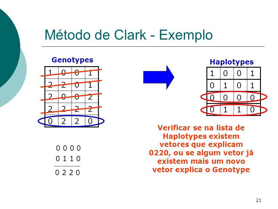 21 Método de Clark - Exemplo 1001 2201 2002 2222 0220 Genotypes Haplotypes 1001 0101 0000 0110 0 0 0 1 1 0 ______ 0 2 2 0 Verificar se na lista de Haplotypes existem vetores que explicam 0220, ou se algum vetor já existem mais um novo vetor explica o Genotype
