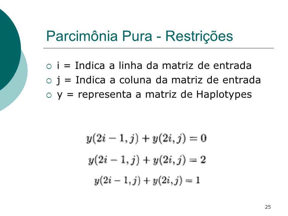 25 Parcimônia Pura - Restrições  i = Indica a linha da matriz de entrada  j = Indica a coluna da matriz de entrada  y = representa a matriz de Haplotypes