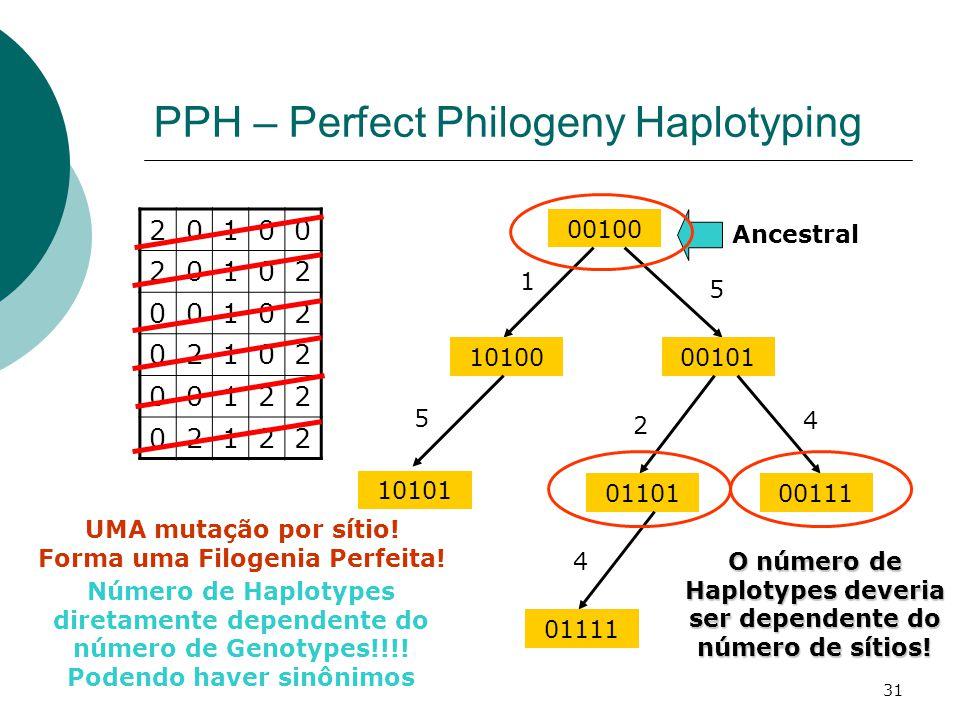 31 PPH – Perfect Philogeny Haplotyping 20100 20102 00102 02102 00122 02122 00100 Ancestral 10100 1 10101 5 00101 5 01101 2 00111 4 UMA mutação por sít