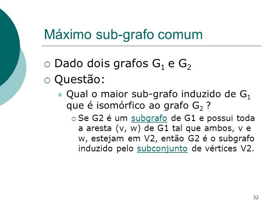 32 Máximo sub-grafo comum  Dado dois grafos G 1 e G 2  Questão: Qual o maior sub-grafo induzido de G 1 que é isomórfico ao grafo G 2 ?  Se G2 é um