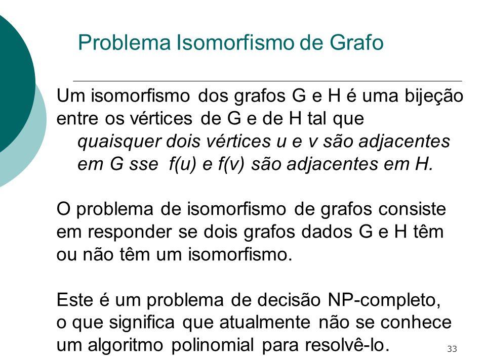 33 Problema Isomorfismo de Grafo Um isomorfismo dos grafos G e H é uma bijeção entre os vértices de G e de H tal que quaisquer dois vértices u e v são adjacentes em G sse f(u) e f(v) são adjacentes em H.