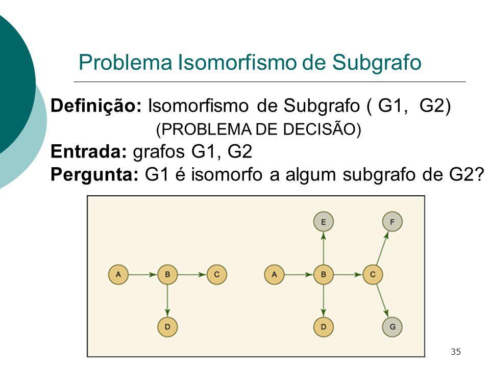 35 Problema Isomorfismo de Subgrafo Definição: Isomorfismo de Subgrafo ( G1, G2) (PROBLEMA DE DECISÃO) Entrada: grafos G1, G2 Pergunta: G1 é isomorfo a algum subgrafo de G2?