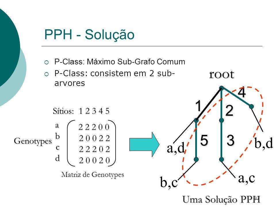 37 PPH - Solução  P-Class: Máximo Sub-Grafo Comum  P-Class: consistem em 2 sub- arvores 1 2 35 4 Matriz de Genotypes 2 2 2 0 0 2 0 0 2 2 2 2 2 0 2 2 0 0 2 0 2 2 2 0 0 2 0 0 2 2 2 2 2 0 2 2 0 0 2 0 Uma Solução PPH root Sítios: 1 2 3 4 5 Genotypes a b c d a b c d a,d a,c b,d b,c