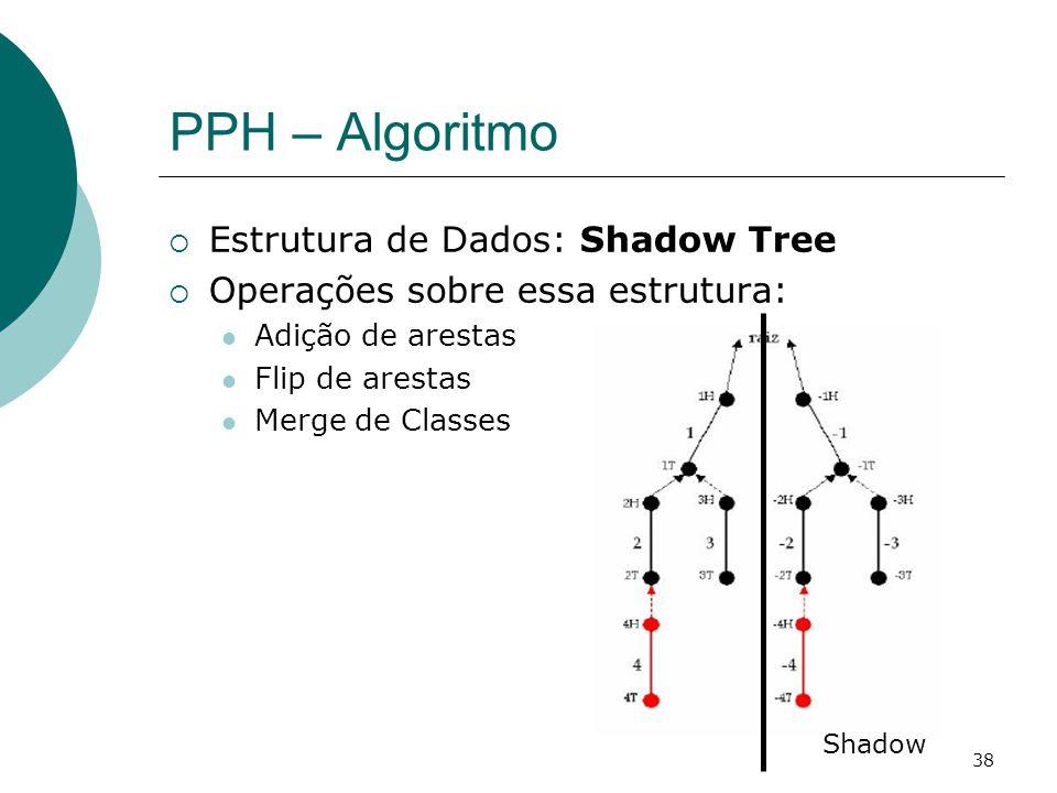38 PPH – Algoritmo  Estrutura de Dados: Shadow Tree  Operações sobre essa estrutura: Adição de arestas Flip de arestas Merge de Classes Shadow