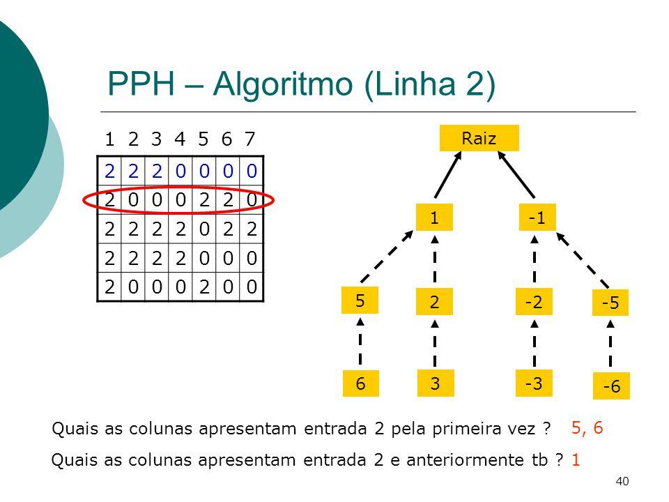 40 PPH – Algoritmo (Linha 2) 2220000 2000220 2222022 2222000 2000200 1234567 Quais as colunas apresentam entrada 2 pela primeira vez ? 5, 6 Raiz 1 2-2