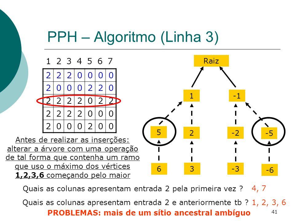 41 PPH – Algoritmo (Linha 3) 2220000 2000220 2222022 2222000 2000200 1234567 Quais as colunas apresentam entrada 2 pela primeira vez ? 4, 7 Raiz 1 2-2