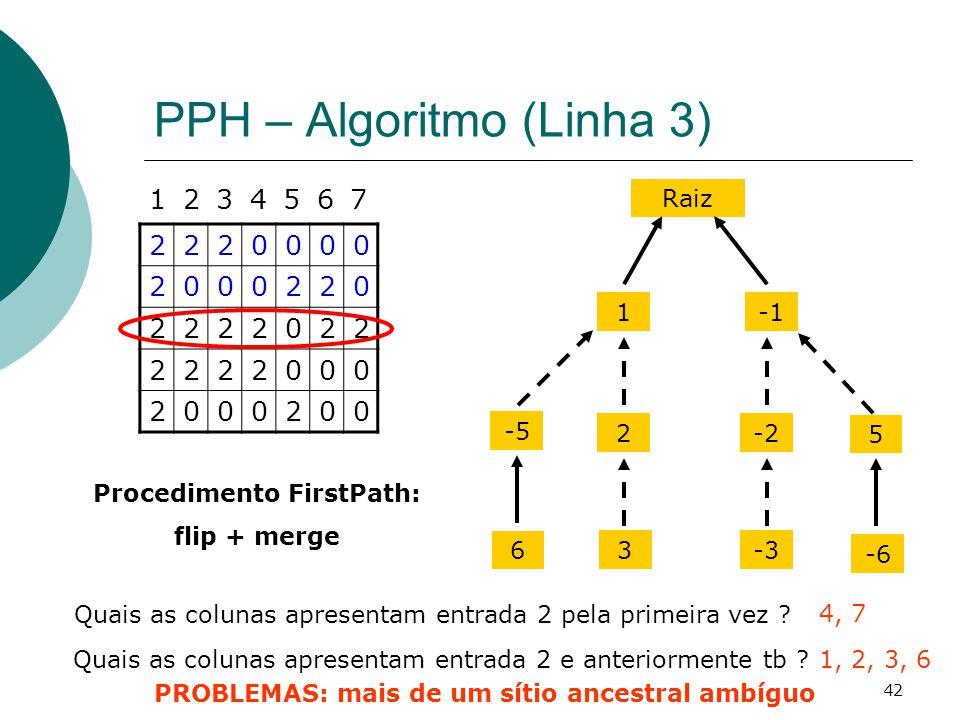42 PPH – Algoritmo (Linha 3) 2220000 2000220 2222022 2222000 2000200 1234567 Quais as colunas apresentam entrada 2 pela primeira vez ? 4, 7 Raiz 1 2-2