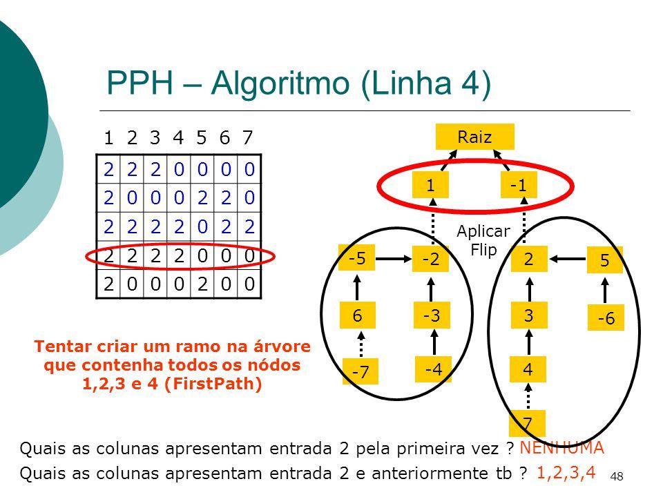 48 PPH – Algoritmo (Linha 4) 2220000 2000220 2222022 2222000 2000200 1234567 Quais as colunas apresentam entrada 2 pela primeira vez ? NENHUMA Raiz 1
