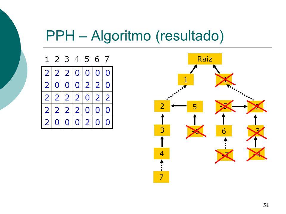 51 PPH – Algoritmo (resultado) 2220000 2000220 2222022 2222000 2000200 1234567 Raiz 1 -2 2 -3 3 -5 6 5 -6 4 -4 7 -7