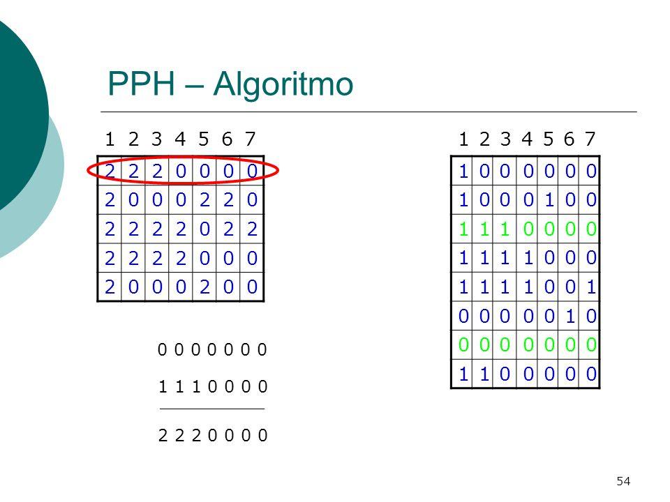 54 PPH – Algoritmo 1000000 1000100 1110000 1111000 1111001 0000010 0000000 1100000 1234567 2220000 2000220 2222022 2222000 2000200 1234567 1 1 1 0 0 0