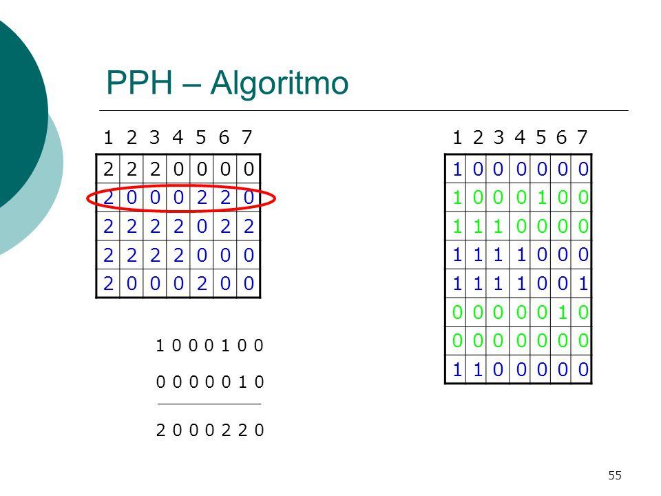 55 PPH – Algoritmo 1000000 1000100 1110000 1111000 1111001 0000010 0000000 1100000 1234567 2220000 2000220 2222022 2222000 2000200 1234567 2 0 0 0 2 2